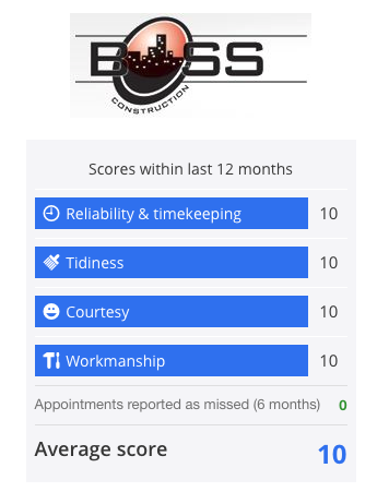 An image of great reviews for Boss Construction on Checkatrade.